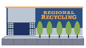 Recycling in Burnaby