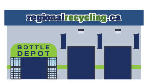 Recycling in Cloverdale