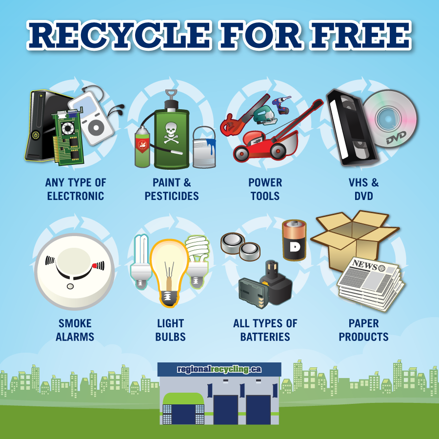 What-Can-You-Recycle-For-Free