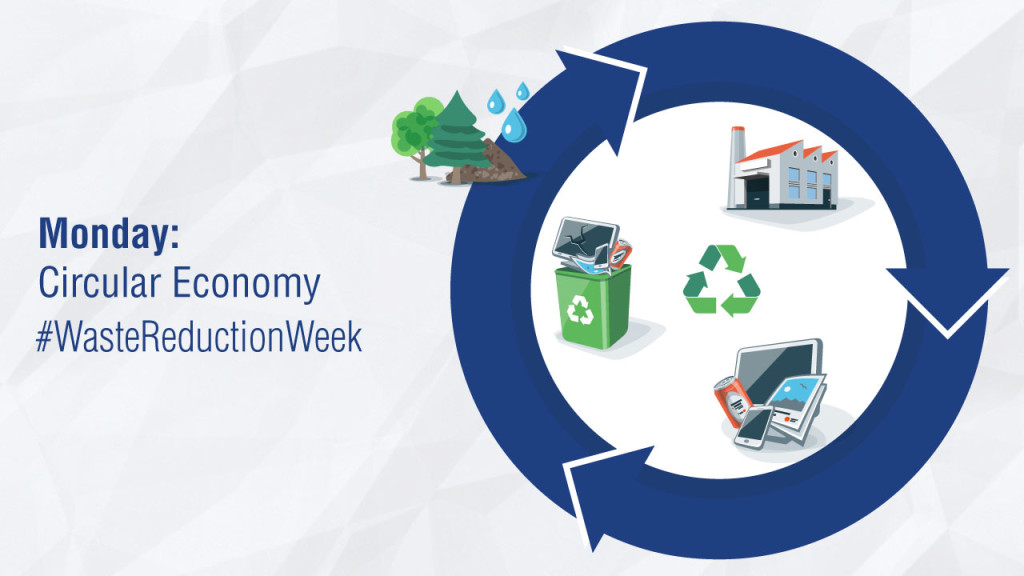 #wasteredcutionweek Waste Reduction Week 2017 Monday-Circular-Economy_C
