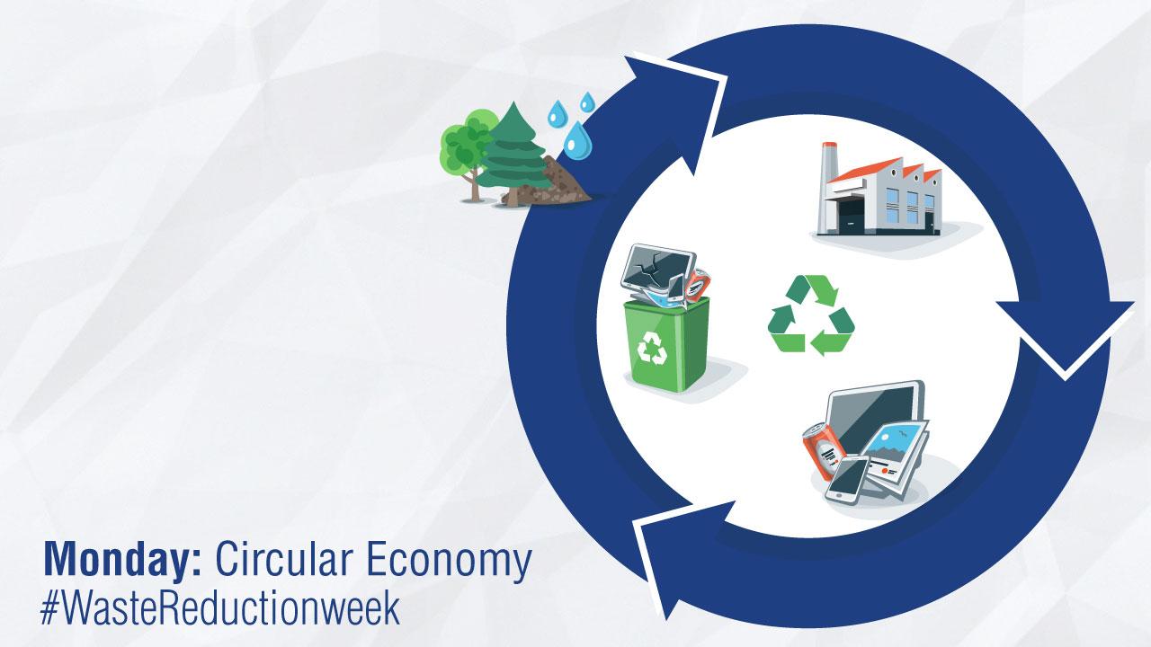 #wastereductionweek Monday-Circular-Economy